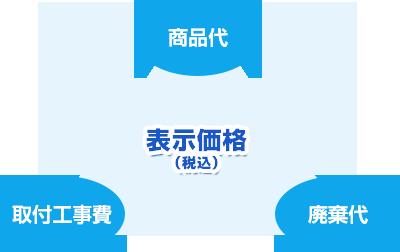 商品代 廃棄代 取付工事費 表示価格(税込)